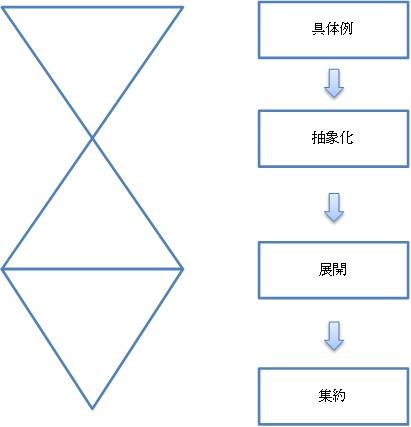 f:id:mirukizukublog:20150717145832j:plain