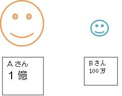 f:id:mirukizukublog:20150817083054j:plain