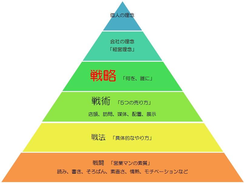 f:id:mirukizukublog:20150831160811j:plain