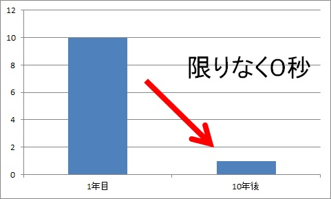f:id:mirukizukublog:20150902184045j:plain