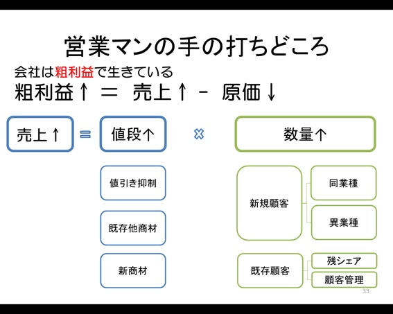 f:id:mirukizukublog:20150908132155j:plain