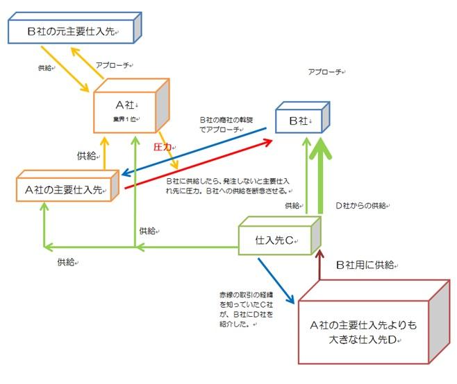f:id:mirukizukublog:20151013112504j:plain