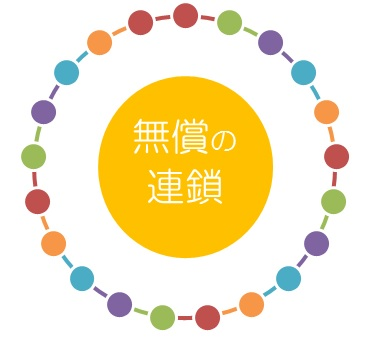 f:id:mirukizukublog:20151113105825j:plain