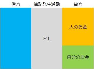 f:id:mirukizukublog:20151121150129j:plain