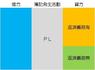 f:id:mirukizukublog:20151121150224j:plain
