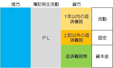 f:id:mirukizukublog:20151121150756j:plain