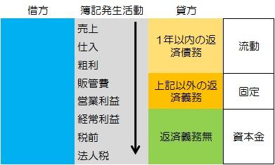 f:id:mirukizukublog:20151121151012j:plain