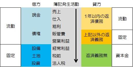 f:id:mirukizukublog:20151121151300j:plain
