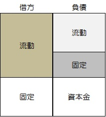 f:id:mirukizukublog:20151121151404j:plain