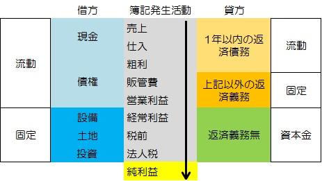 f:id:mirukizukublog:20151121154748j:plain