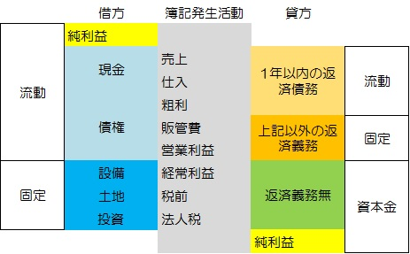 f:id:mirukizukublog:20151121154851j:plain