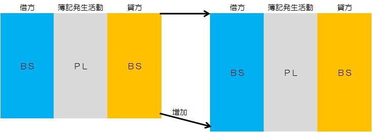 f:id:mirukizukublog:20151121155142j:plain