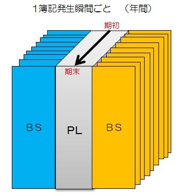 f:id:mirukizukublog:20151122124531j:plain