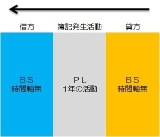 f:id:mirukizukublog:20151122124741j:plain