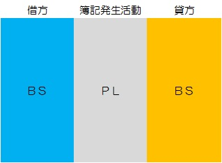 f:id:mirukizukublog:20151122125010j:plain
