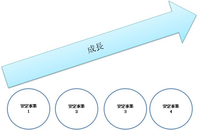 f:id:mirukizukublog:20160215160331j:plain