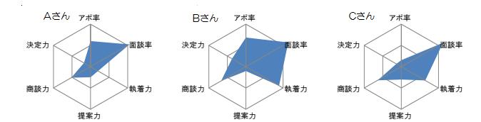 f:id:mirukizukublog:20160408114112p:plain