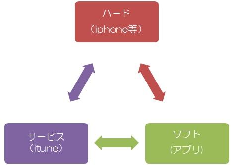 f:id:mirukizukublog:20160512103842j:plain