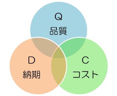 f:id:mirukizukublog:20160512142258j:plain