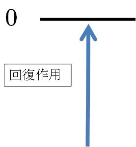 f:id:mirukizukublog:20160517175726j:plain