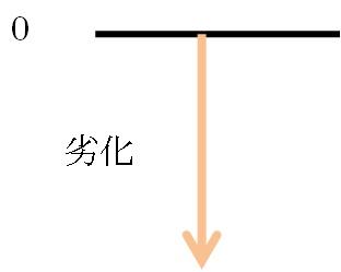 f:id:mirukizukublog:20160518091748j:plain