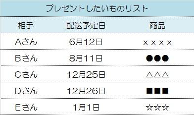 f:id:mirukizukublog:20160609132414j:plain
