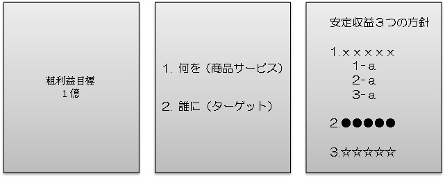 f:id:mirukizukublog:20160705162024j:plain