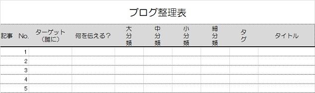 エクセルを使ったブログカテゴリ整理表