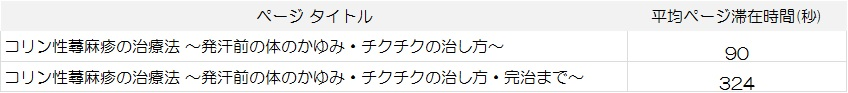 f:id:mirukizukublog:20161105141309j:plain