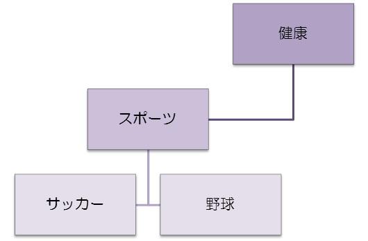 f:id:mirukizukublog:20170428133329j:plain