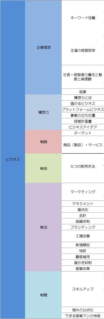 f:id:mirukizukublog:20170428135814j:plain