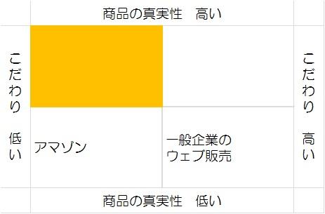 f:id:mirukizukublog:20170818103745j:plain