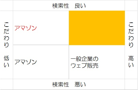 f:id:mirukizukublog:20170818103751j:plain