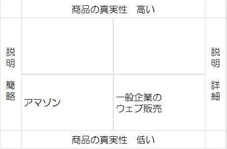f:id:mirukizukublog:20170818103759j:plain