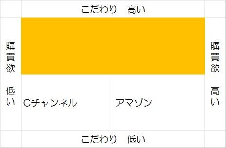 f:id:mirukizukublog:20170818103809j:plain