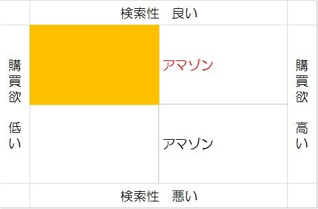 f:id:mirukizukublog:20170818103835j:plain