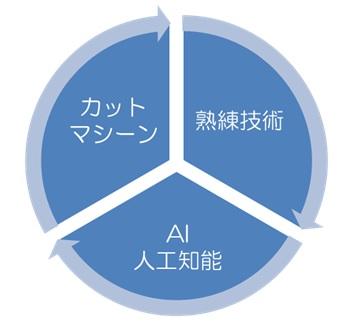 f:id:mirukizukublog:20170828161748j:plain