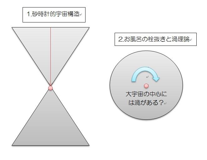 f:id:mirukizukublog:20170904092631j:plain