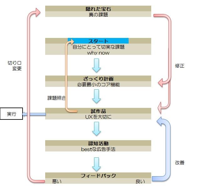 f:id:mirukizukublog:20180123140306j:plain