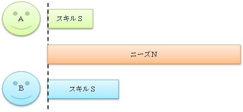 f:id:mirukizukublog:20180606100517j:plain