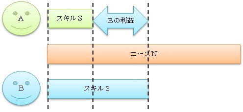f:id:mirukizukublog:20180606100526j:plain