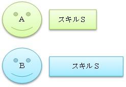 f:id:mirukizukublog:20180606102958j:plain