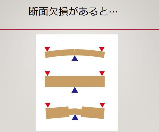 f:id:mirukodesappu:20210505145309p:plain