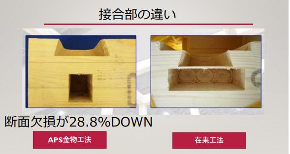 f:id:mirukodesappu:20210505150012p:plain
