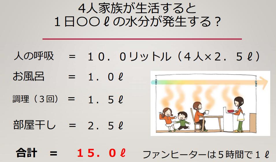 f:id:mirukodesappu:20210506144519p:plain