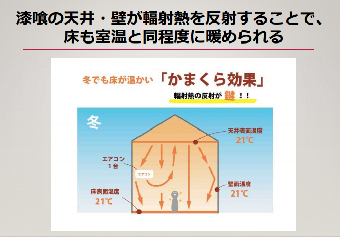 f:id:mirukodesappu:20210506151520p:plain