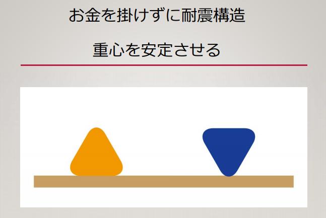 f:id:mirukodesappu:20210506152155p:plain