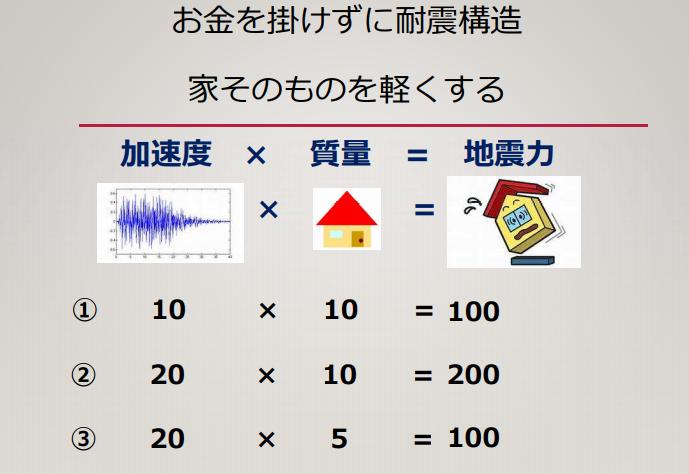 f:id:mirukodesappu:20210506152225p:plain