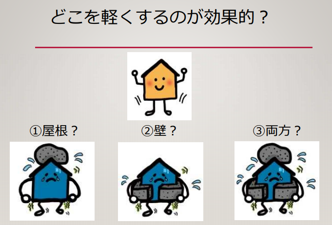 f:id:mirukodesappu:20210506152348p:plain