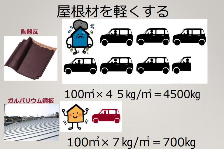 f:id:mirukodesappu:20210506152638p:plain